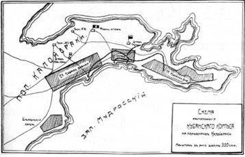 Схема расположения Кубанского корпуса на полуострове Калоераки